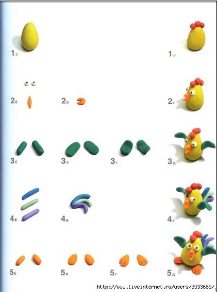 Пластилин. Пластилинотерапия 57459423_lyu
